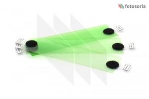 Zestaw gotowych filtrów korekcyjnych Plus Green
